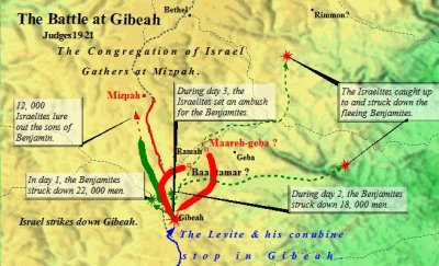The Battle at Gibeah Between the Benjamites and Israel