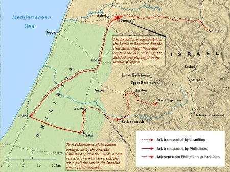 A map of Shiloh and the Ark of the Covenant's travels through Philistine territory.