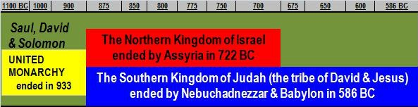 A history of Israel from the United Monarchy to the fall of Jerusalem in 586 BC.
