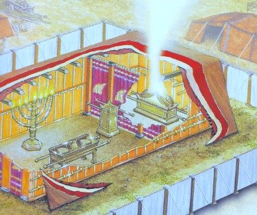A cut-out diagram of the Tabernacle of Moses' interior.